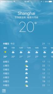 上海でのiphoneでの天気の画面