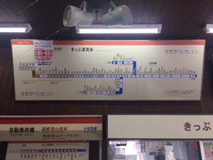 箱根登山鉄道の路線図