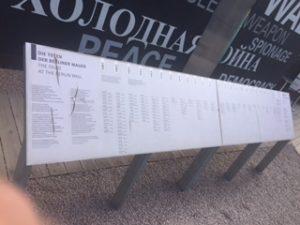 ベルリンの壁で亡くなった方のリスト