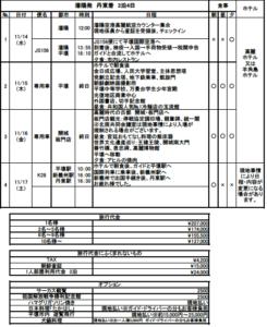 北朝鮮旅行旅程表と見積もり